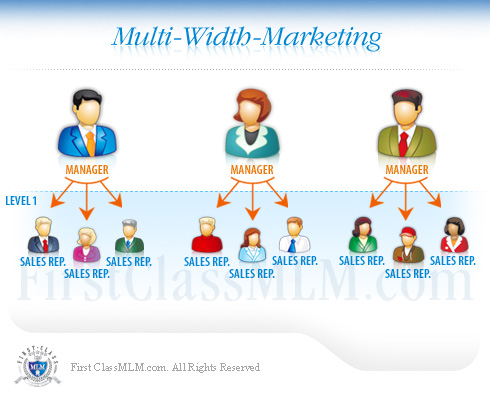 multi width marketing Placate Your Web Marketing Headaches With Our Great Advice